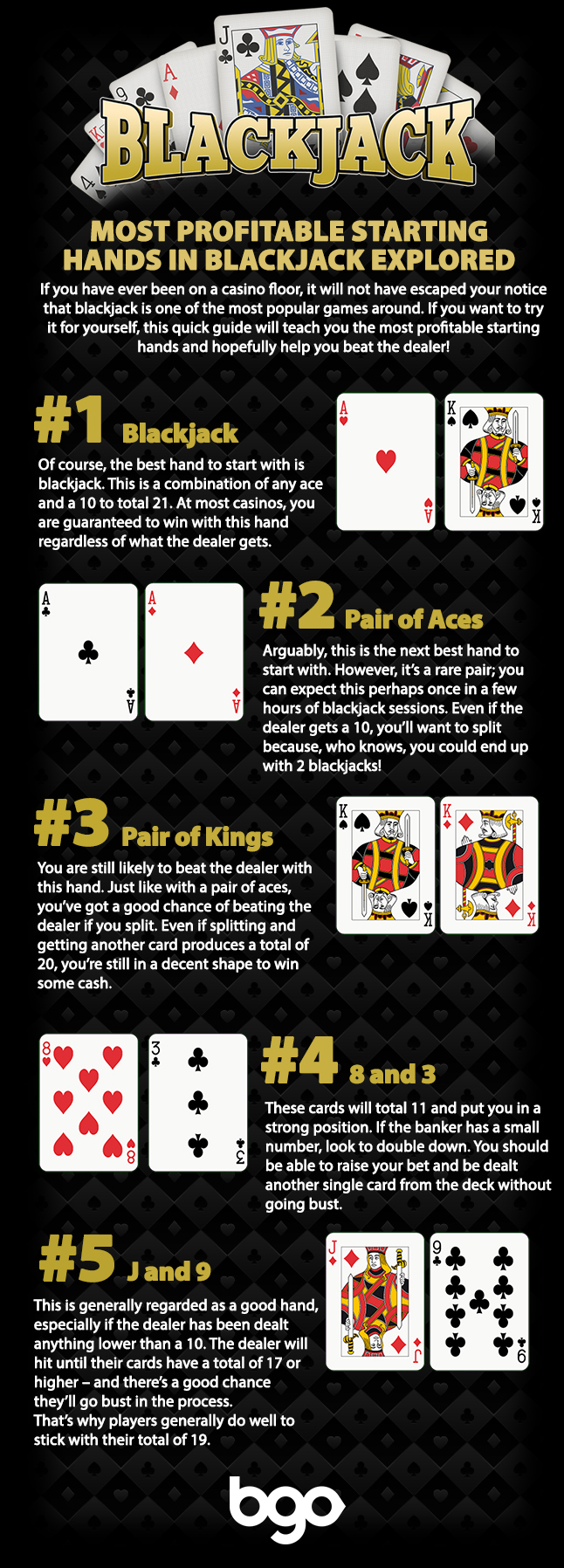 Poker sites that accept paypal in canada
